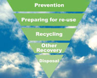 """waste disposal hierarchy"""